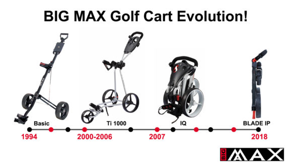 Cart Evolution V2