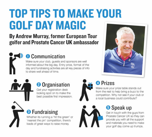 Pcuk Golf Tips Infographic