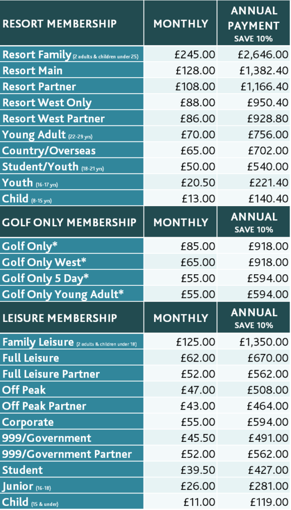 Dalmahoy launches new golf-only memberships - bunkered co uk
