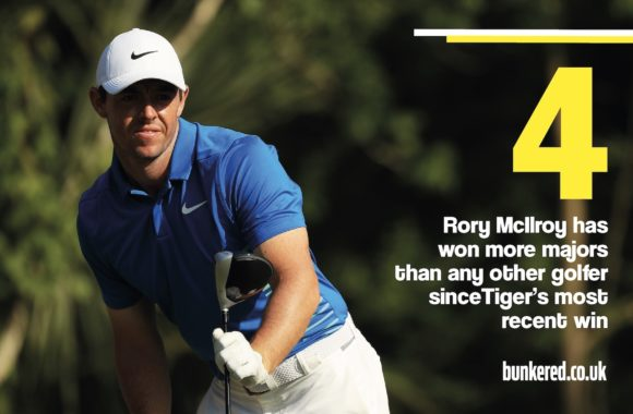 Rory Mc Ilroy Tiger Pic