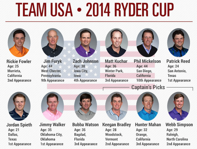us ryder cup